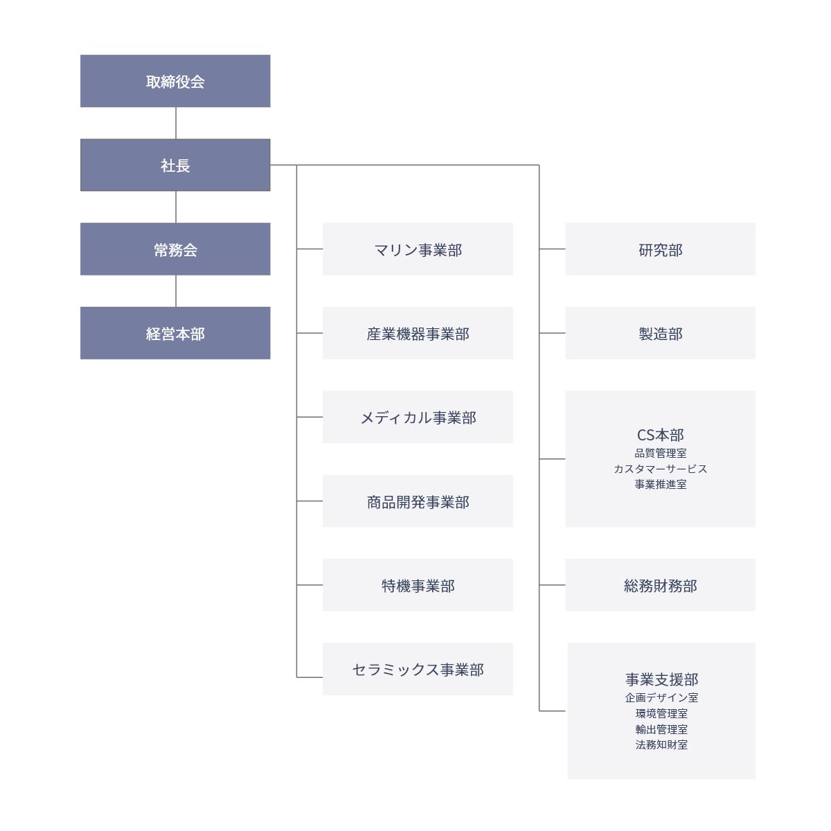 img_company_business01